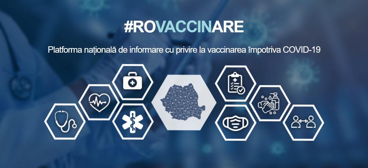 Campania de vaccinare Covid-19